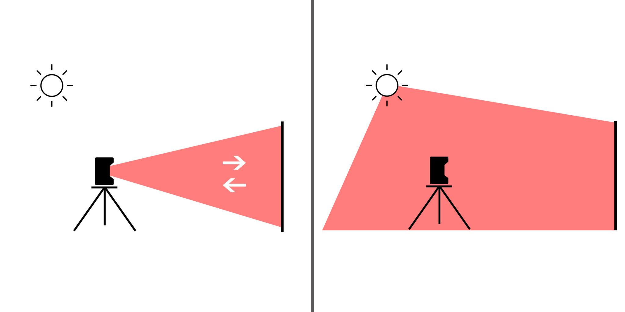 Matterport_Infrared_light